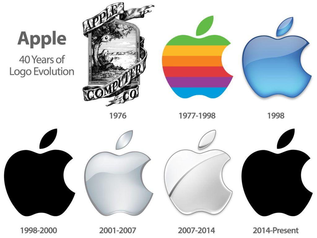 لوگوی اپل را چه کسی طراحی کرد؟