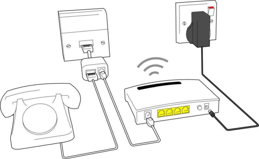 حل مشکل نویز خط تلفن ADSL