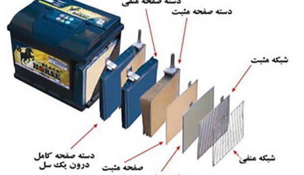 باتری خشک یا اسیدی کدام برای خودرو مناسب است