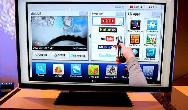 آموزش اتصال تلویزیون های هوشمند به اینترنت